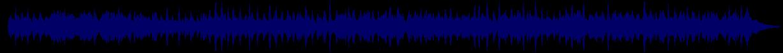 waveform of track #72987