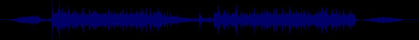 waveform of track #73012