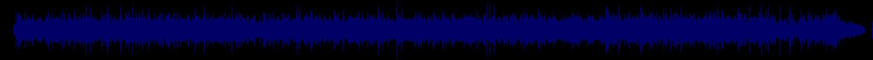 waveform of track #73063