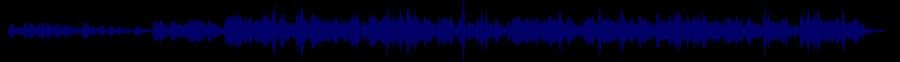 waveform of track #73065