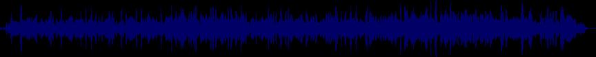 waveform of track #73081