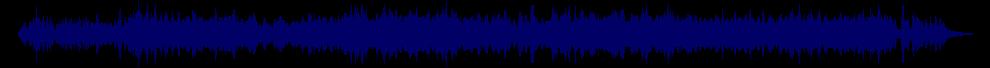 waveform of track #73084