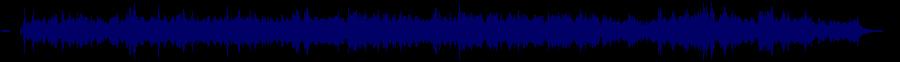 waveform of track #73100
