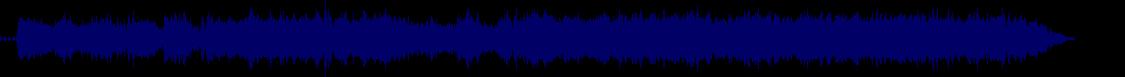 waveform of track #73145