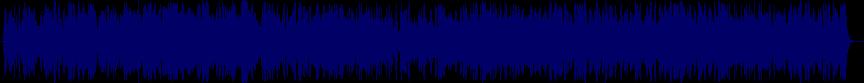waveform of track #73161