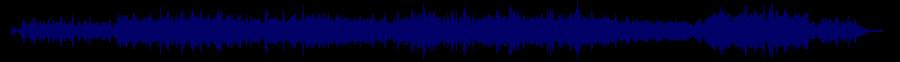 waveform of track #73205