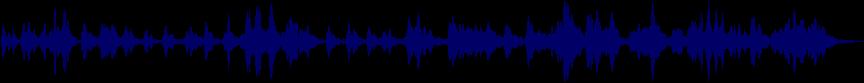 waveform of track #73216