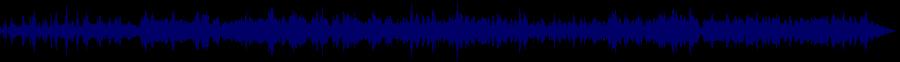 waveform of track #73237