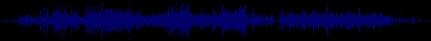 waveform of track #73245
