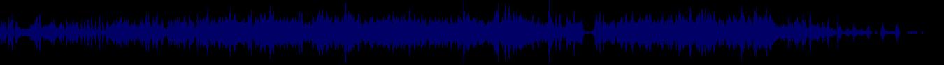 waveform of track #73247