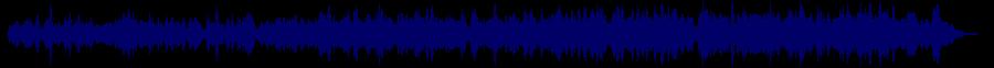 waveform of track #73248