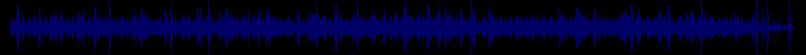 waveform of track #73306