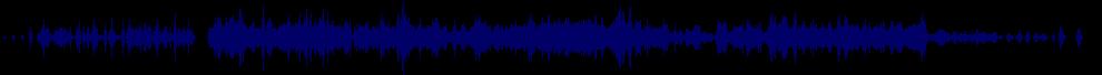 waveform of track #73401