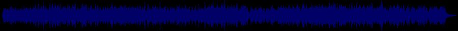 waveform of track #73404