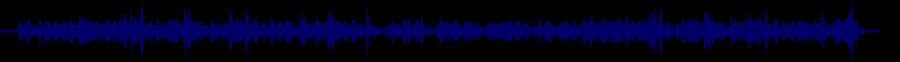 waveform of track #73415