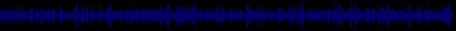 waveform of track #73424