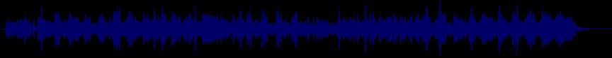 waveform of track #73541