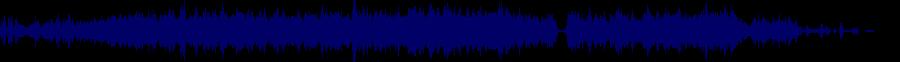 waveform of track #73572