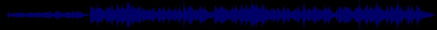 waveform of track #73603