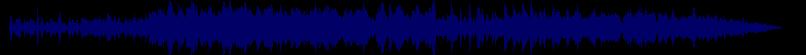 waveform of track #73615
