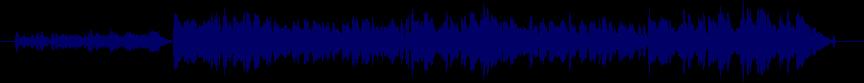 waveform of track #73623