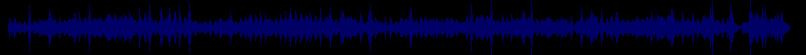 waveform of track #73628