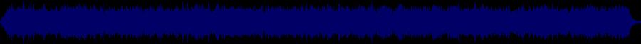 waveform of track #73683