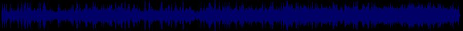 waveform of track #73695