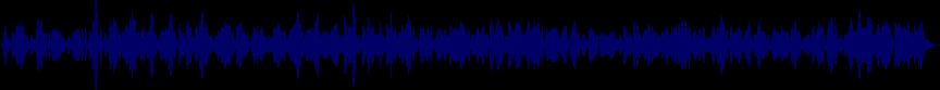 waveform of track #73754