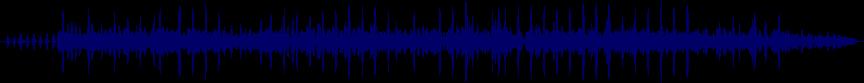 waveform of track #73755