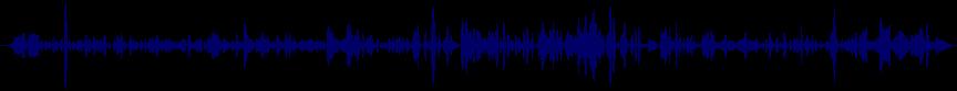 waveform of track #73808
