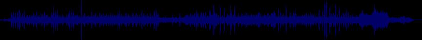 waveform of track #73854