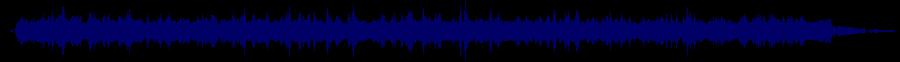 waveform of track #73881