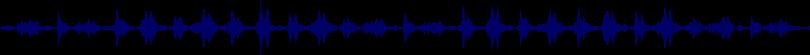 waveform of track #73971