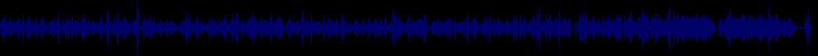 waveform of track #74004