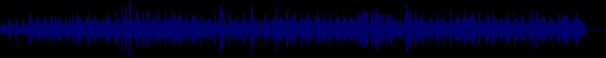 waveform of track #74015