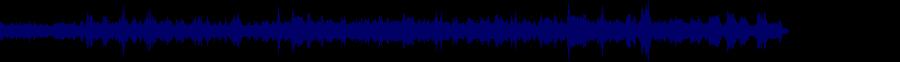 waveform of track #74031