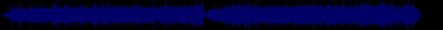 waveform of track #74042