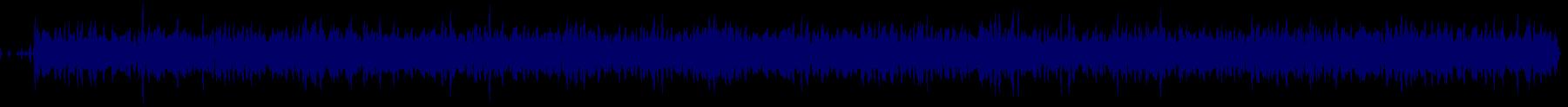 waveform of track #74055