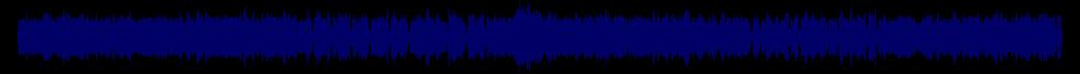 waveform of track #74063
