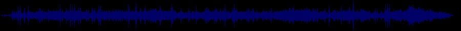waveform of track #74069