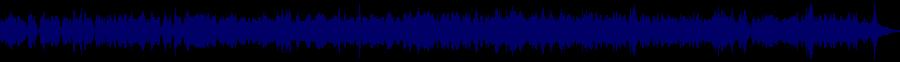 waveform of track #74088