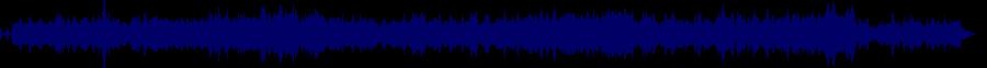 waveform of track #74107