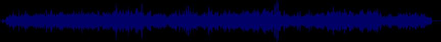 waveform of track #74113