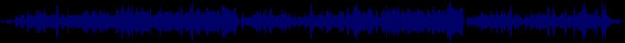 waveform of track #74115