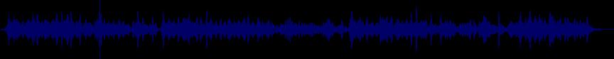 waveform of track #74131