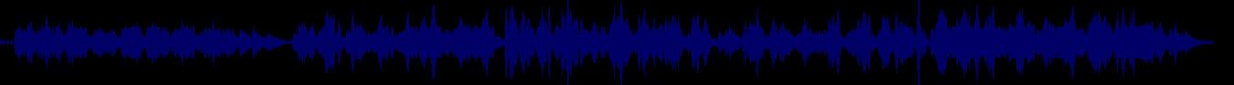 waveform of track #74164