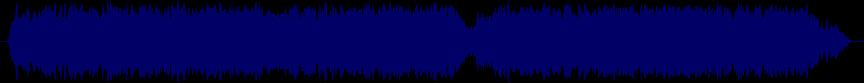 waveform of track #74180