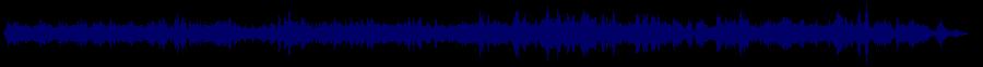 waveform of track #74181