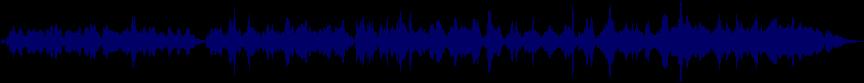 waveform of track #74209